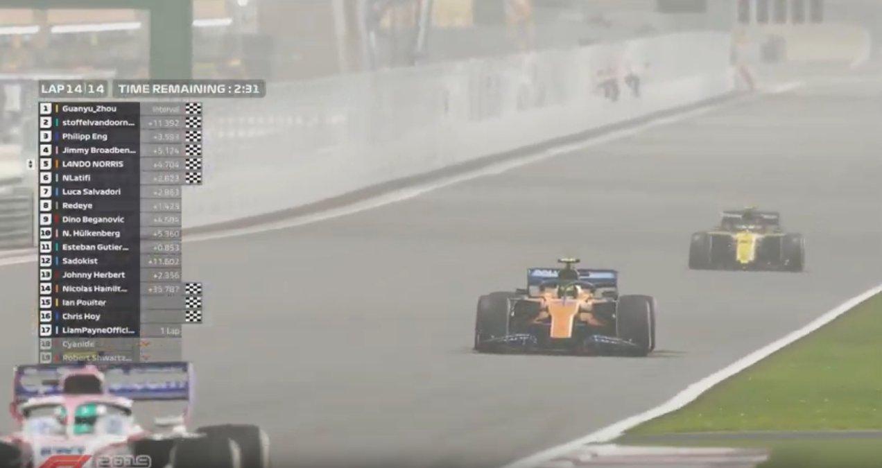 Guanyu Zhou remporte le GP virtuel de Bahrein