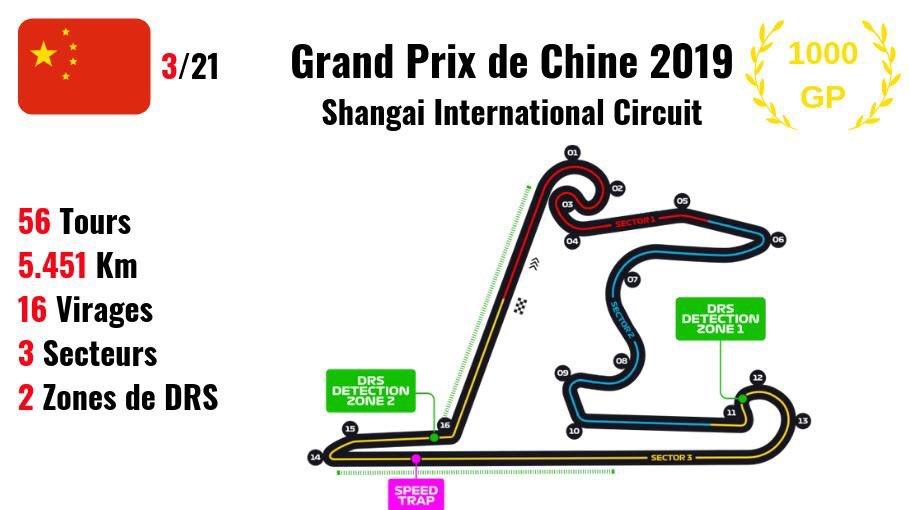 Présentation du Grand Prix de Chine